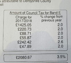Some residents may have noticed that the average Council Tax increase for the coming year shown on bills posted during the last week doesn