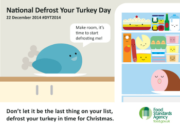 National Defrost your turkey day 2014 Postcard